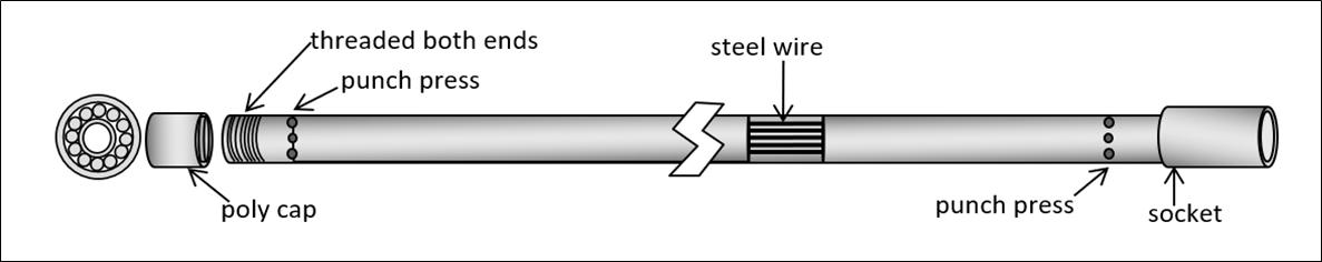 Daiwa Thermic Lance - Connection type
