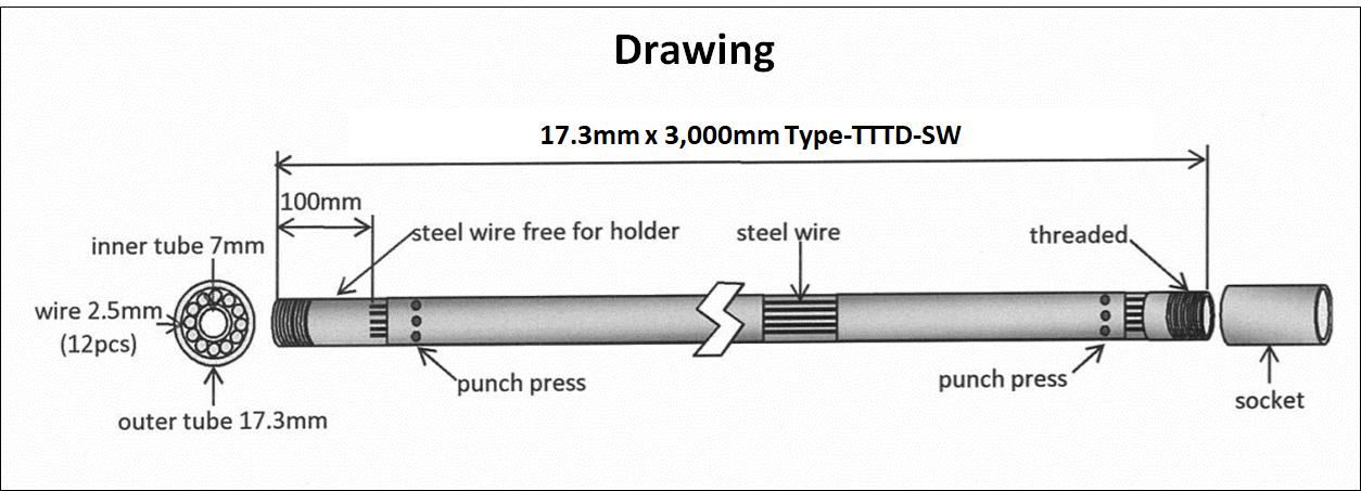 Daiwa Thermic Lance (Most popular type)