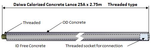 Daiwa Calorized Concrete Lance