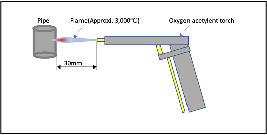 DAIWA CA LANCE - Longer duration