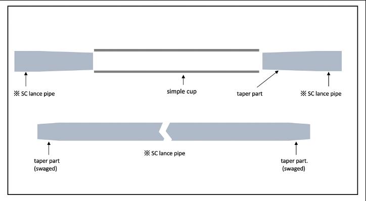Coupling system - Daiwa SC Lance