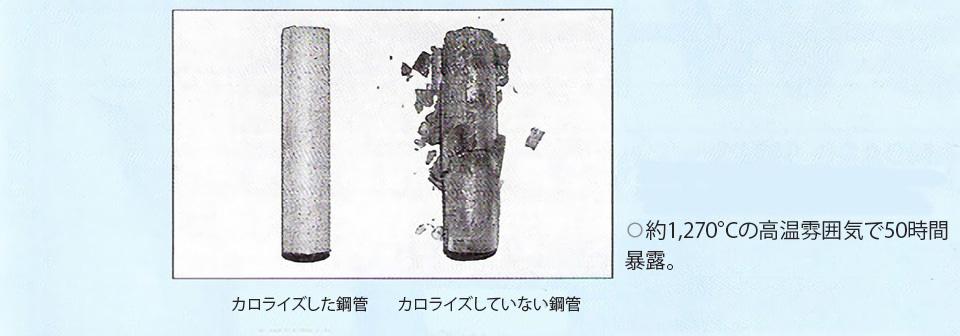軟鋼パイプとの比較